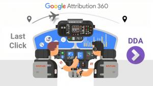 Google Attribution, wat is de exacte waarde per kanaal?
